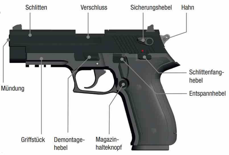 Bild Nr. 07 Pistole GSG FireFly .22 HV Black
