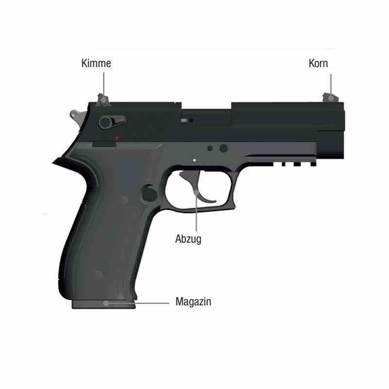 Bild Nr. 08 Pistole GSG FireFly .22 HV Black