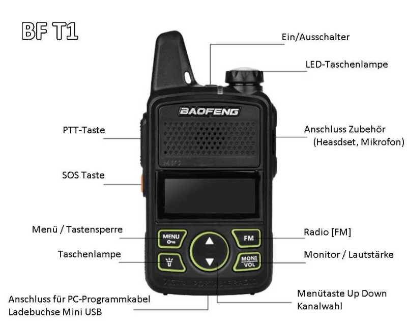 Bild Nr. 12 Baofeng BF-T1 Mini Walkie Talkie