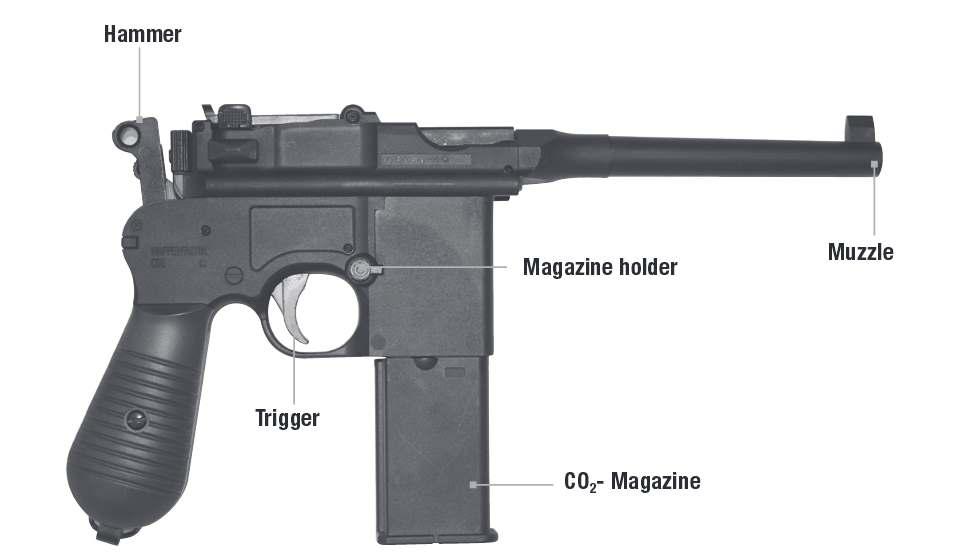 Bild Mauser Pistole C96 cal .177 Abb. Nr. 01