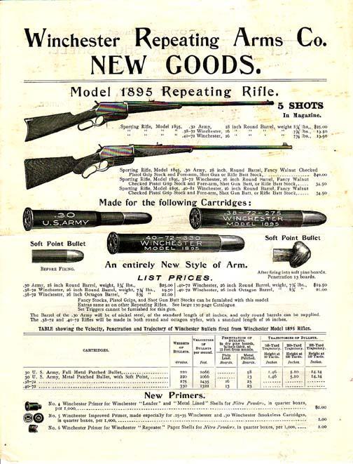 Alte Katgalogseite eines Winchester Kataloges